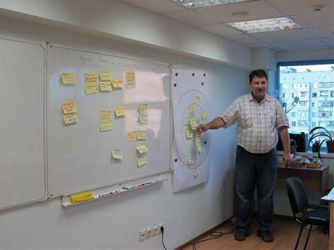 Круглый стол «Модерация как элемент управления проектами»