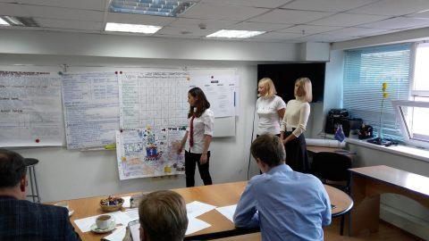 Корпоративный тренинг «Управление проектами»