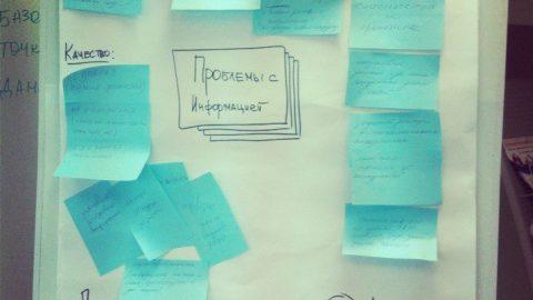 Состоялось занятие по курсу «Маркетинг» на тему «Маркетинговая информация и исследования»